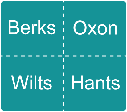 Berks, Oxon, Wilts, Hants banner box